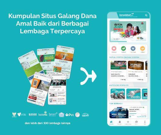 Banner Tentang Bersedekah.com