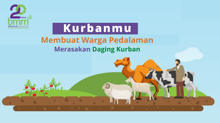 Banner program Qurban Doka Standar Untuk ke Pelosok Daerah