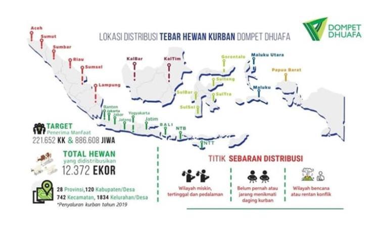 Gambar banner Zona Madina Dompet Dhuafa - Kurban Kambing Standar Jantan 23 - 25 Kg